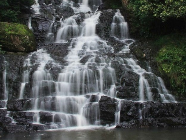 Shillong Package