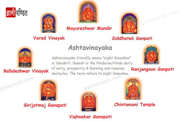 ASHTAVINAYAK TOUR FROM PUNE TO PUNE
